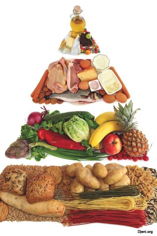 пирамида питания для подросток.jpg