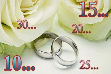 Годовщина свадьбы по годам: название и значение